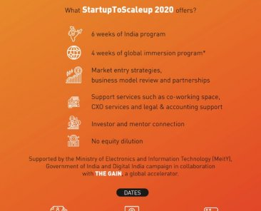 STARTUP TO SCALEUP